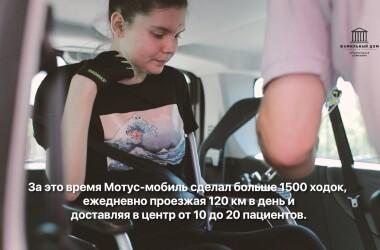 Полгода работы Мотус-мобиля